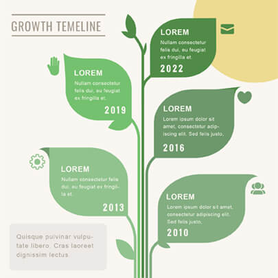 Free Ecology Infographic Template Timeline