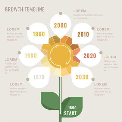Free Floral Infographic Template Design Light