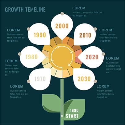 Free Floral Infographic Template Design Dark