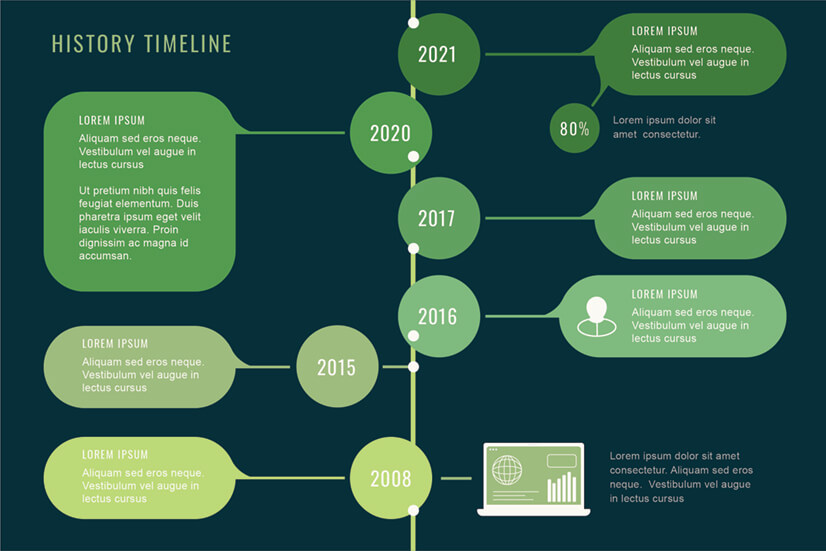 Free History Timeline Infographic Template