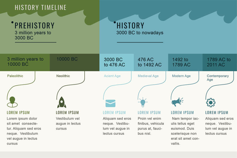 Free Earth History Timeline Infographic Template