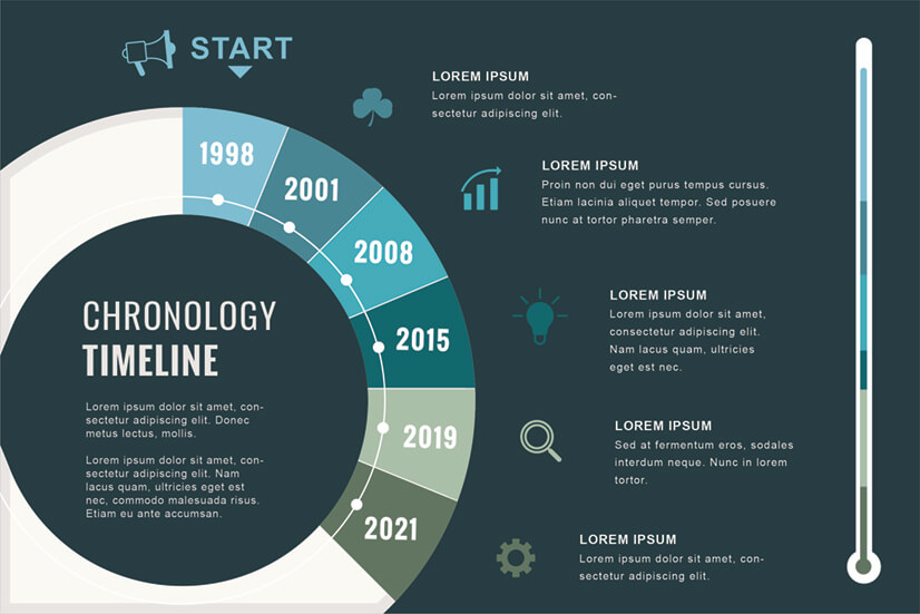Circle Style Free Timeline Infographic Template