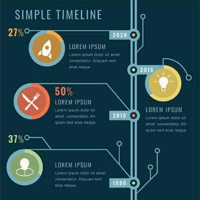 Free Simple Timeline Infographic Template