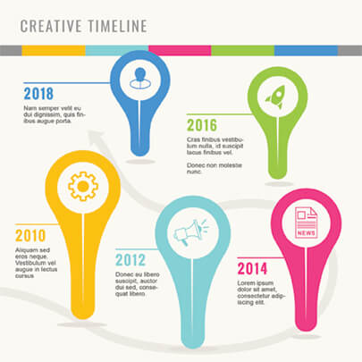 Creative Timeline Infographic Template