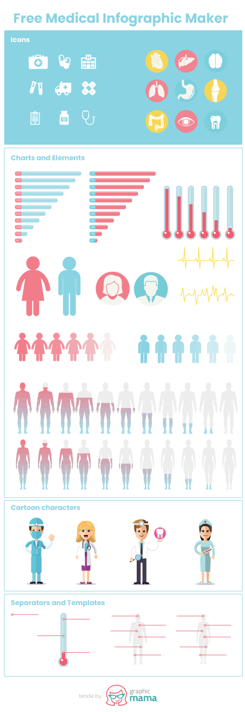 free medical infographic maker download