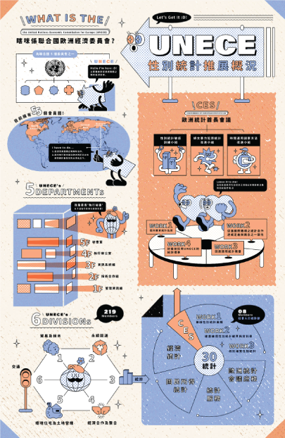 Infographic Trends 2021 - cartoon infographic example