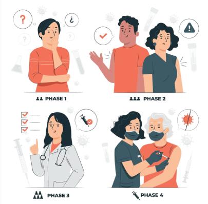 4 Free Vaccine Phases Illustration