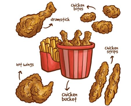 Free chicken illustration: fired chicken goodies