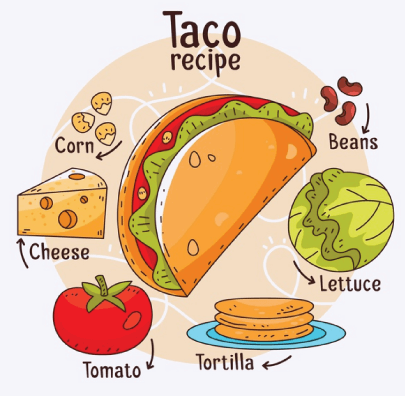 free taco illustration: Hand-Drawn Taco Recipe
