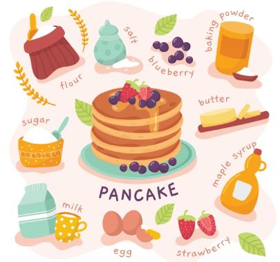 free pancakes illustration: Pancake Recipe