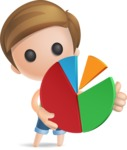 Simple Cute Boy Vector 3D Cartoon Character AKA Little Melvin - Chart