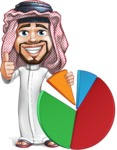 Middle Eastern Man Cartoon Vector Character AKA Faysal the Decisive - Chart