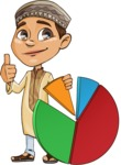 Muslim School Boy Cartoon Vector Character AKA Akeem - Chart