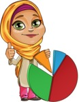Nasira the Caring Arabic Girl - Chart