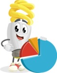 Energy Saving Light Bulb Cartoon Vector Character AKA Bulby Lightson - With a Business Pie Chart