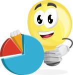 Light Bulb Cartoon Vector Character - With a Business Pie Chart