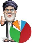Basir Wiseman - Chart