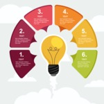 Infographic Template Collection - Business Idea Infographic Template
