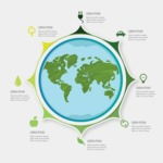 Infographic Template Collection - Vector Ecology Infographic Template with Planet Earth