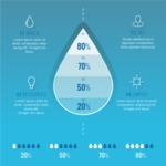 Infographic Template Collection - Water Ecology Infographic Template