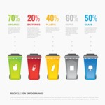 Infographic Template Collection - Waste Sorting Vector Infographic Template Design