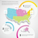 Infographic Template Collection - Colorful Infographic Template of United States of America