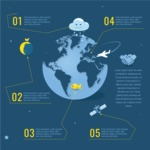 Infographic Template Collection - Plane Flying Over The Earth Infographic Template