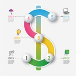 Infographic Templates Collection - Vector, Photoshop, PowerPoint, Google Slides - Finance Infographic Template with 3D Dollar Sign