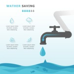 Infographic Templates Collection - Vector, Photoshop, PowerPoint, Google Slides - Water Saving Infographic Template