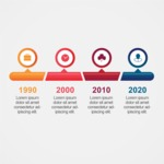 Infographic Templates Collection - Vector, Photoshop, PowerPoint, Google Slides - Four Years Timeline Infographic Template Vector Design