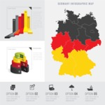 Infographic Templates Collection - Vector, Photoshop, PowerPoint, Google Slides - Germany Economy Infographic Template Design