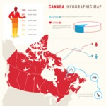 Infographic Templates Collection - Vector, Photoshop, PowerPoint, Google Slides - Canada Economy Infographic Template Design