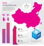 Infographic Templates Collection - Vector, Photoshop, PowerPoint, Google Slides - China Economy Infographic Template Design