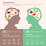 Infographic Templates Collection - Vector, Photoshop, PowerPoint, Google Slides - Food Comparison Infographic Template