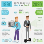 Infographic Templates Collection - Vector, Photoshop, PowerPoint, Google Slides - Generation X vs Z Comparison Infographic Template