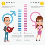 Infographic Templates Collection - Vector, Photoshop, PowerPoint, Google Slides - Gender Comparison Infographic Template