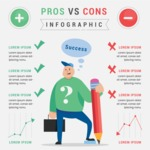 Infographic Templates Collection - Vector, Photoshop, PowerPoint, Google Slides - Pros and Cons Infographic Template