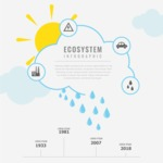 Infographic Templates Collection - Vector, Photoshop, PowerPoint, Google Slides - Sun And Cloud Infographic Template