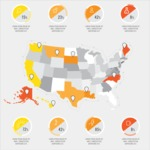 Infographic Templates Collection - Vector, Photoshop, PowerPoint, Google Slides - USA Map Infographic Template