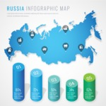 Infographic Templates Collection - Vector, Photoshop, PowerPoint, Google Slides - Russia Map Infographic Template