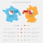 Infographic Templates Collection - Vector, Photoshop, PowerPoint, Google Slides - Two Countries Comparison Infographic Template