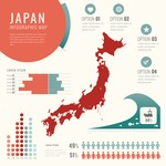 Infographic Templates Collection - Vector, Photoshop, PowerPoint, Google Slides - Japan Economy Infographic Template Design