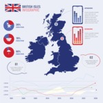 Infographic Templates Collection - Vector, Photoshop, PowerPoint, Google Slides - British Isles Economy Infographic Template Design