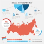 Infographic Templates Collection - Vector, Photoshop, PowerPoint, Google Slides - Russia Economy Infographic Template Design