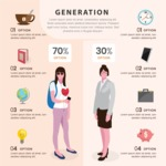 Infographic Templates Collection - Vector, Photoshop, PowerPoint, Google Slides - Age Generations Comparison Infographic Template