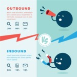 Infographic Templates Collection - Vector, Photoshop, PowerPoint, Google Slides - Inbound and Outbound Infographic Template
