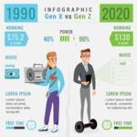 Infographic Templates Collection - Vector, Photoshop, PowerPoint, Google Slides - Generation X vs Z Comparison Infographic Template
