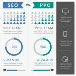 Infographic Templates Collection - Vector, Photoshop, PowerPoint, Google Slides - SEO PPC Marketing Analysis Infographic Template