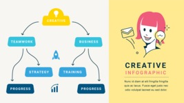 Infographic Templates Collection - Vector, Photoshop, PowerPoint, Google Slides - Creative Process Infographic Template