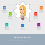 Infographic Templates Collection - Vector, Photoshop, PowerPoint, Google Slides - Shopping Infographic Template